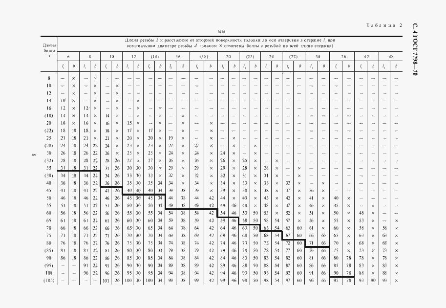ГОСТ 7798-70 СКАЧАТЬ БЕСПЛАТНО